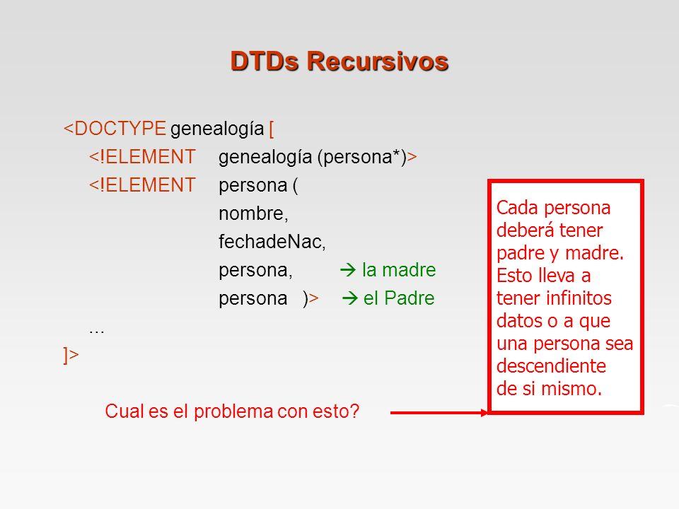 DTDs Recursivos <DOCTYPE genealogía [
